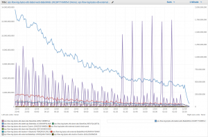 amazon-elb-lambda-vpc-flow-statistics.2015-12-16-02-38-58